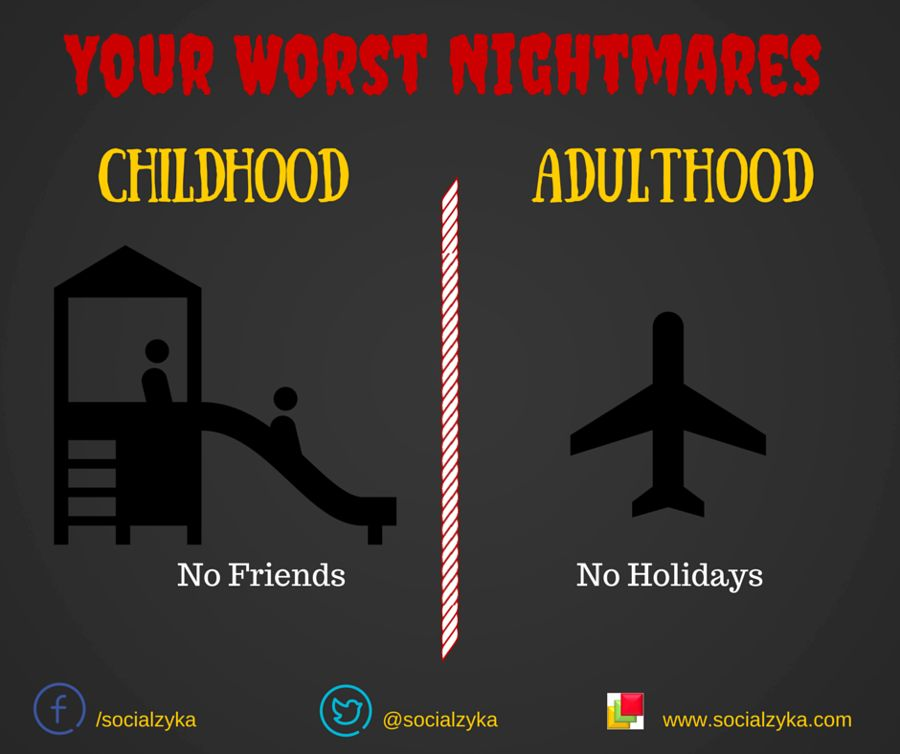 Your Worst Nightmares - Kids Vs Adults