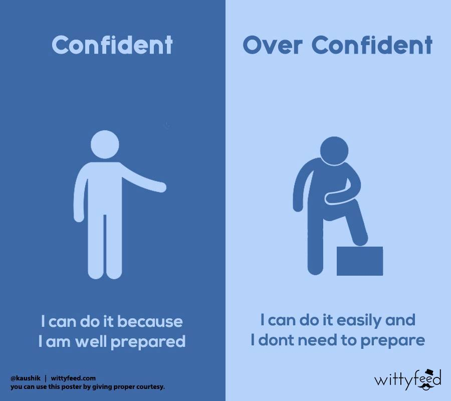Confidence Vs Over Confidence