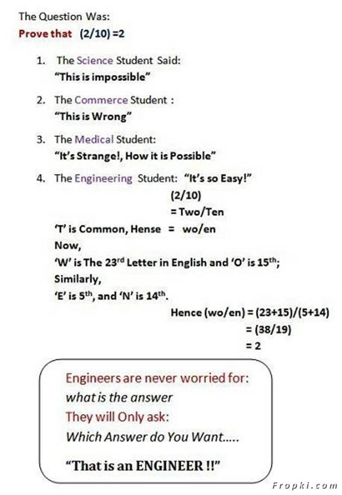 That's Engineering