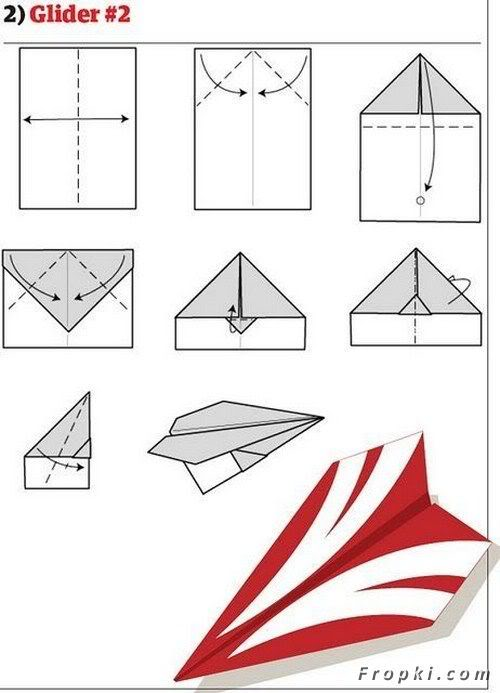 Paper Airplane in Different Ways