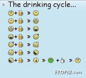 The Drinking Cycle