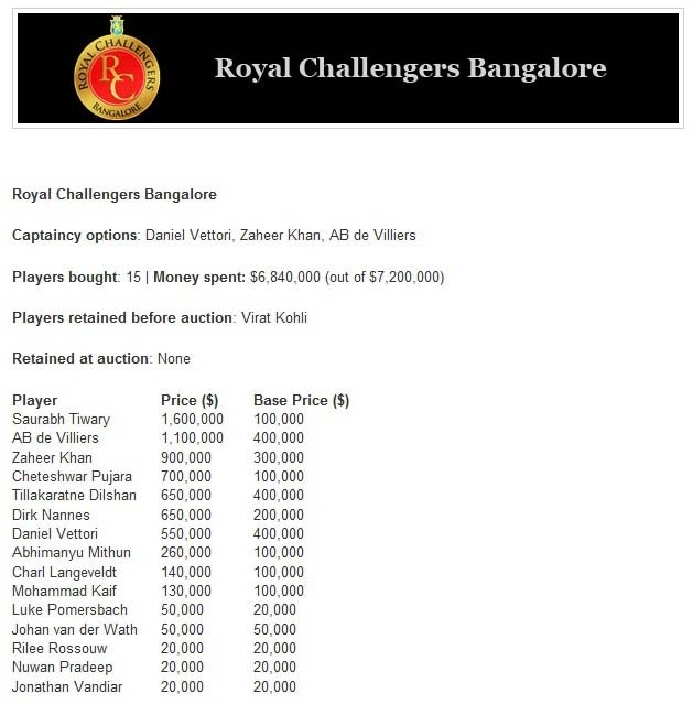 Who will be the new IPL captains?