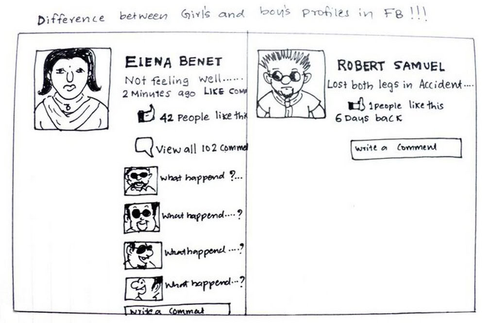 Difference between Facebook Profiles of Girls & Boys