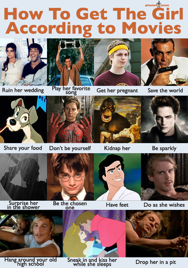 How to Get the Girl according to Movies