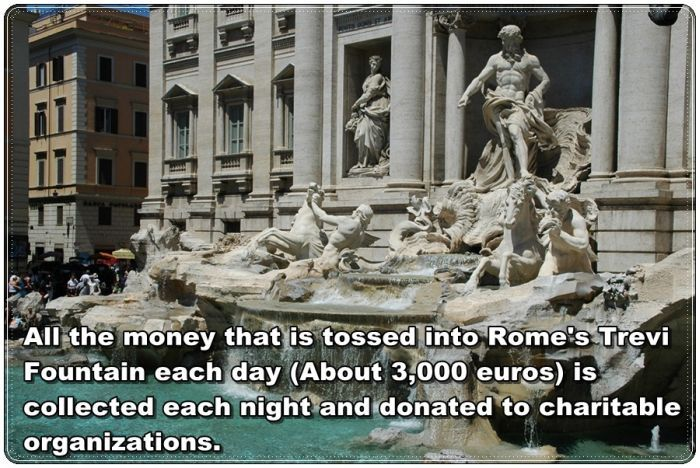 Interesting Travel Facts
