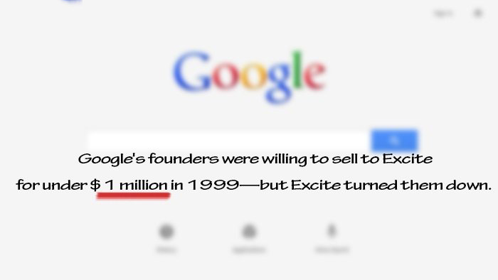 Interesting Facts that will Surprise You